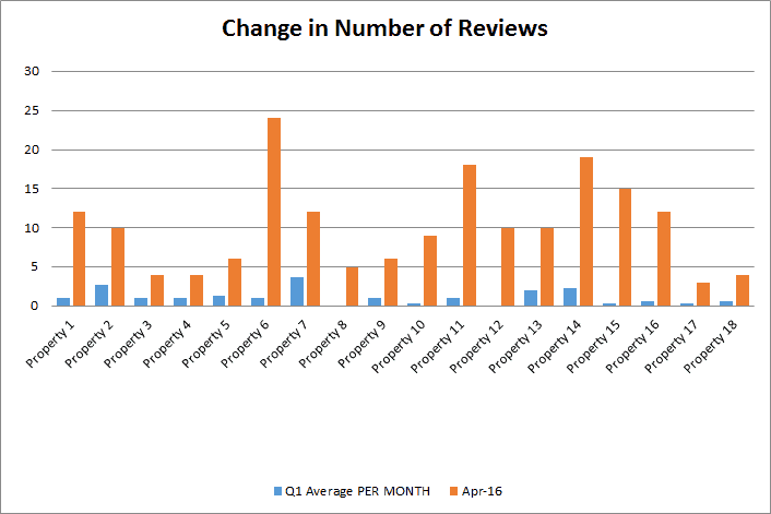 Chart1Revised